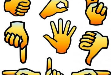Gestos dedos y su significado
