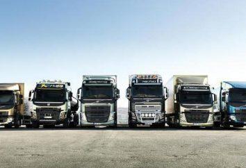Camion « Volvo » et leurs caractéristiques