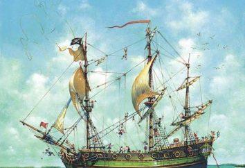 Drapeau du pirate: histoire et photos. Des faits intéressants sur les drapeaux pirate