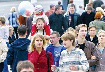 La popolazione della Bielorussia, la sua struttura nazionale e il numero di