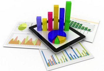 Jak dokonać prognozy bilansowej przedsiębiorstwa?