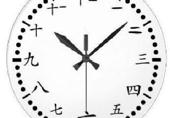 chiffres japonais: l'utilisation des fonctionnalités