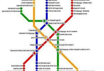 Metro mappa Peter e le prospettive del suo sviluppo