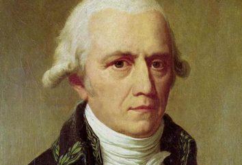 Jean-Baptiste Lamarck: contributo alla biologia. Pro e contro di teoria di Lamarck