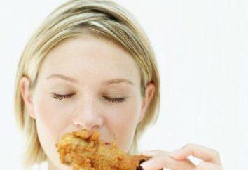 Information pour perdre du poids – cuisses de poulet en calories et profiter de poulet à l'organisme