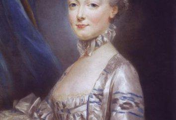 Biografia de Marie-Antoinette – rainha da França