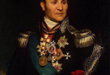 MI Platov, ataman: biografia, descendentes, cossacos ataman Platov Matvey Ivanovich