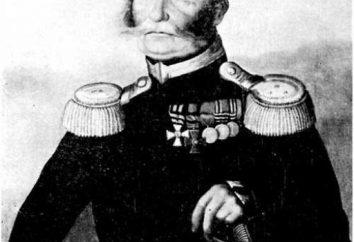 Baklanov Yakov Petrovich cosaco Ataman: biografía