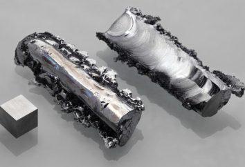 Le métal plus réfractaire. Caractéristiques du métal