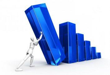 Avaliação do desempenho: que é no negócio
