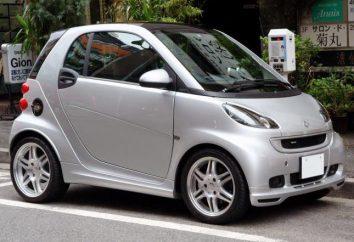 Inteligentne samochody: funkcje, opisy, zdjęcia