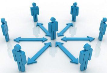 Delegieren – es effektiv und profitabel
