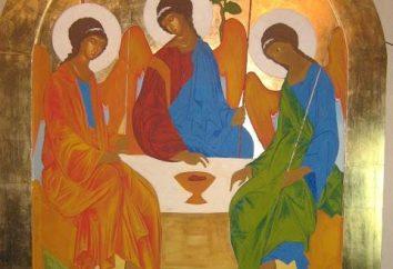 Santa Trinità Icon: implicazioni per ortodossa