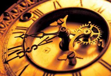 12: 12 – o que isso significa? Os mesmos dígitos no relógio