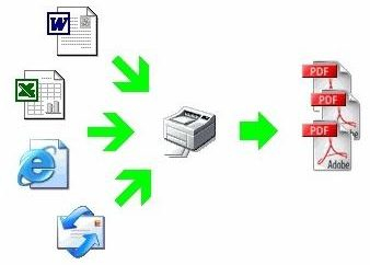 Drukuj do pliku PDF za pomocą wirtualną drukarkę