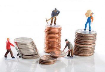 Przeciętne wynagrodzenie w Białoruś pracowników i pracowników