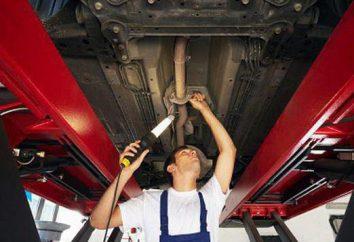 Kontrola samochodu przed zakupem samochodu. Inspekcja przed zakupem używanego samochodu
