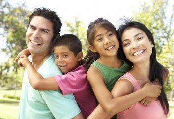 L'histoire de ma famille en anglais: description, composition, droits et intérêts des membres de la famille