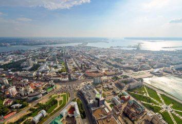 Su quel fiume Kazan. Luoghi naturali di Kazan
