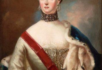 Faits intéressants sur le règne de Catherine Catherine 2. Temps 2
