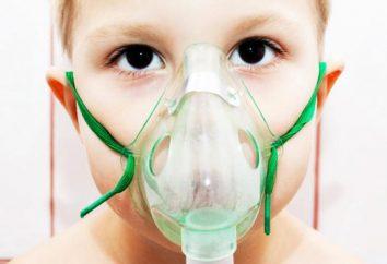 Astma oskrzelowa – klasyfikacja i objawy