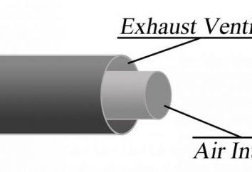 tubo coaxial para la caldera: ventajas, desventajas, y la Guía de instalación