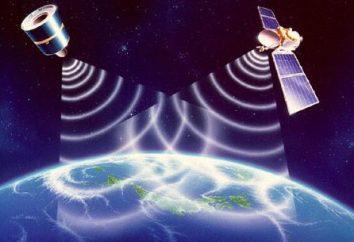 La navegación por satélite – ¿qué es esto?