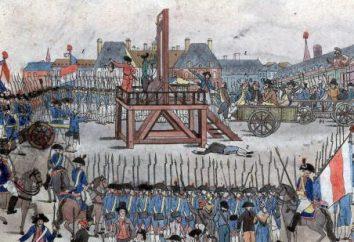 Exécution – exécution est la peine