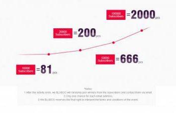 BLUBOO S1: pre-order rozpoczęty! Szczęśliwcy będą mogli otrzymać w 2000 smartphone za darmo!