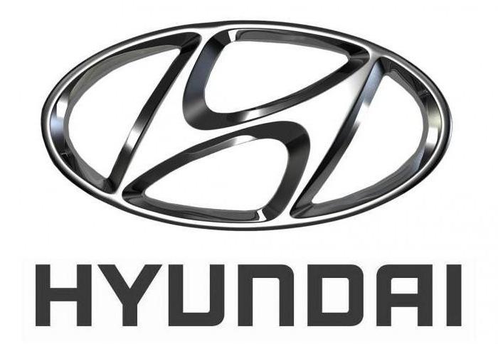 Top marque automobile coréenne: avis NJ06