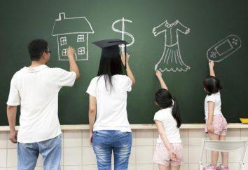Przychody i koszty z rodziny – zwłaszcza obliczanie i zalecenia