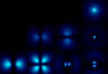 Głównym liczbą kwantową jako główny wskaźnik stanu elektronu