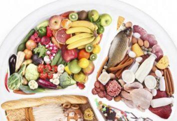 Żywność dla diabetyków typu 2: Przepisy i porady