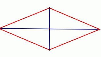 Powierzchnia rombu: wzory i fakty