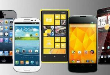 smartphones Rating en 2013