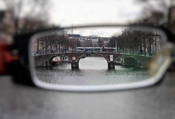 A acuidade visual – o que é este medicamento?