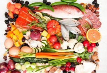 Une bonne nutrition: menu de la semaine (1200 kcal). Menu pour 1200 calories par jour avec les recettes pour une semaine