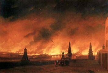 História da proteção contra incêndios na Rússia. Dia de proteção contra fogo da Rússia