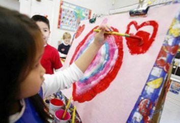 Esquinas para los padres en el jardín de infancia – la comodidad y ahorro de tiempo