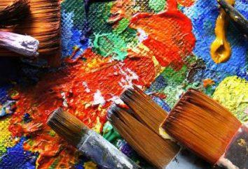 """Pojęcie """"sztuka"""". Rodzaje i gatunki sztuki. zadania sztuki"""