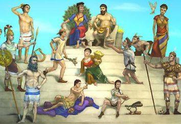 Mitologii greckiej: przegląd