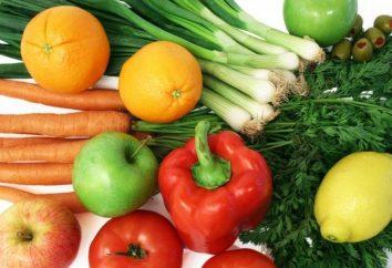menu nutrition aproximado para a perda de peso para a semana