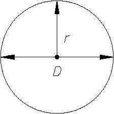 Che cosa è un cerchio come figura geometrica: proprietà e caratteristiche di base