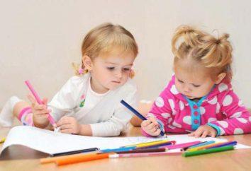 Psychologia wieku przedszkolnego. Młodzieżowy i starszy wiek przedszkolny