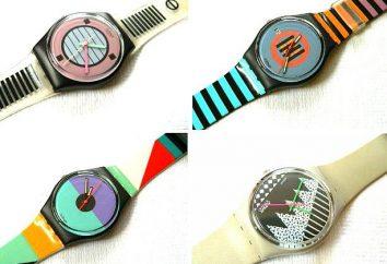 Swatch svizzero