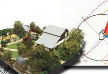 Posizione della casa nella zona al cardinale: piani, i principi e le raccomandazioni