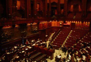 Specyfika formy rządów Włoch i jego historii