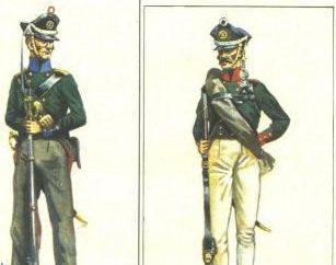Quel est Shako: éléments hussard costume