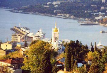 A Criméia Templo de St. Ioanna Zlatousta (Yalta)