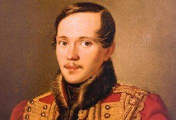 Le thème de la guerre en Lermontov. Les œuvres de Lermontov sur la guerre